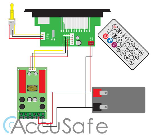 http://www.accusafe.nl/howto/faq/FAQPicture2.png