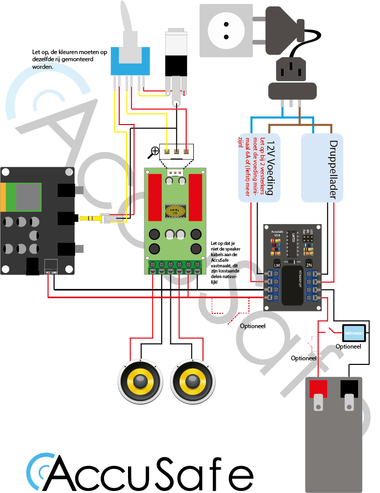 http://www.accusafe.nl/wp-content/uploads/2013/12/bluetooth-complete-system.png